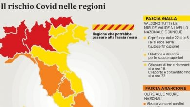 Photo of Covid e lockdown, rafforzati in cinque regioni.  La Campania adesso è a rischio